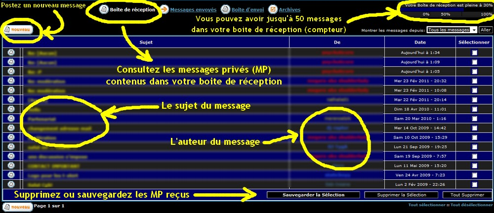 Messagerie privée Techno-World (MP) Guide__messagerie_2